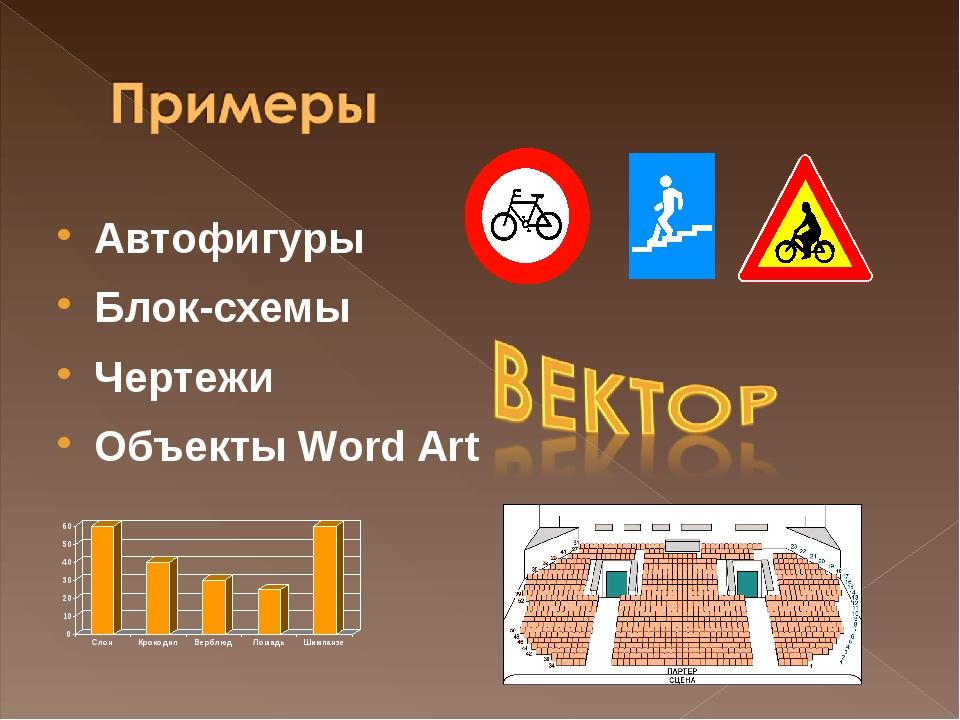 Автофигуры Блок-схемы Чертежи Объекты Word Art