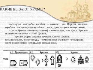 КАКИЕ БЫВАЮТ ХРАМЫ? вытянутая, наподобие корабля, – означает, что Церковь явл