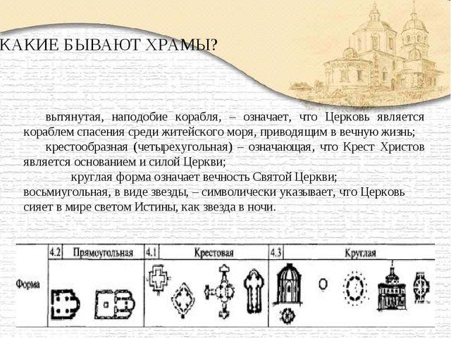КАКИЕ БЫВАЮТ ХРАМЫ? вытянутая, наподобие корабля, – означает, что Церковь явл...