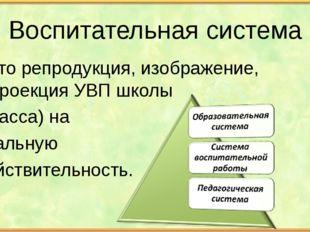Воспитательная система – это репродукция, изображение, проекция УВП школы (к