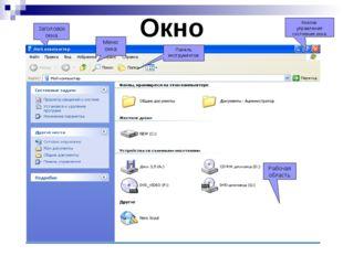 Окно Рабочая область Меню окна Заголовок окна Кнопки управления состояния окн