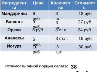 Стоимость одной порции салата: 3 шт 18 руб. 6 руб. 3 шт 27 руб. 9 руб. 3 ст.л