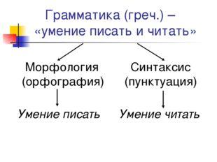 Грамматика (греч.) – «умение писать и читать» Умение писать Умение читать Син