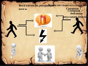 Предмет спора или конфликт Соперник 1 действия результат действия Соперник 2