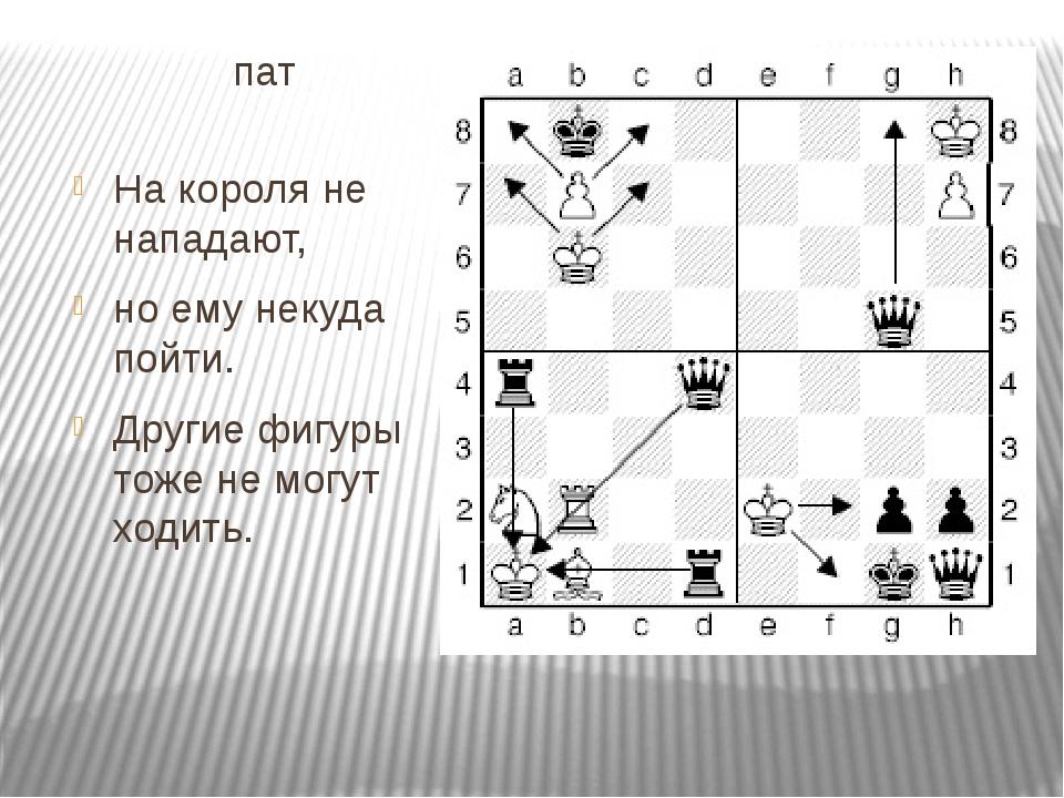обозначается шахматах знаком в каким пат