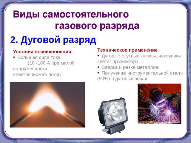 Виды самостоятельного газового разряда 2. Дуговой разряд Условия возникновени...