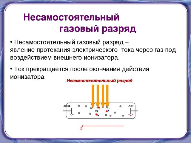 Несамостоятельный газовый разряд Несамостоятельный газовый разряд – явление п...
