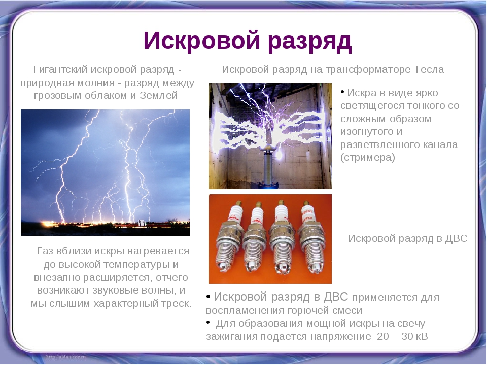 Искровой разряд Гигантский искровой разряд - природная молния - разряд между...