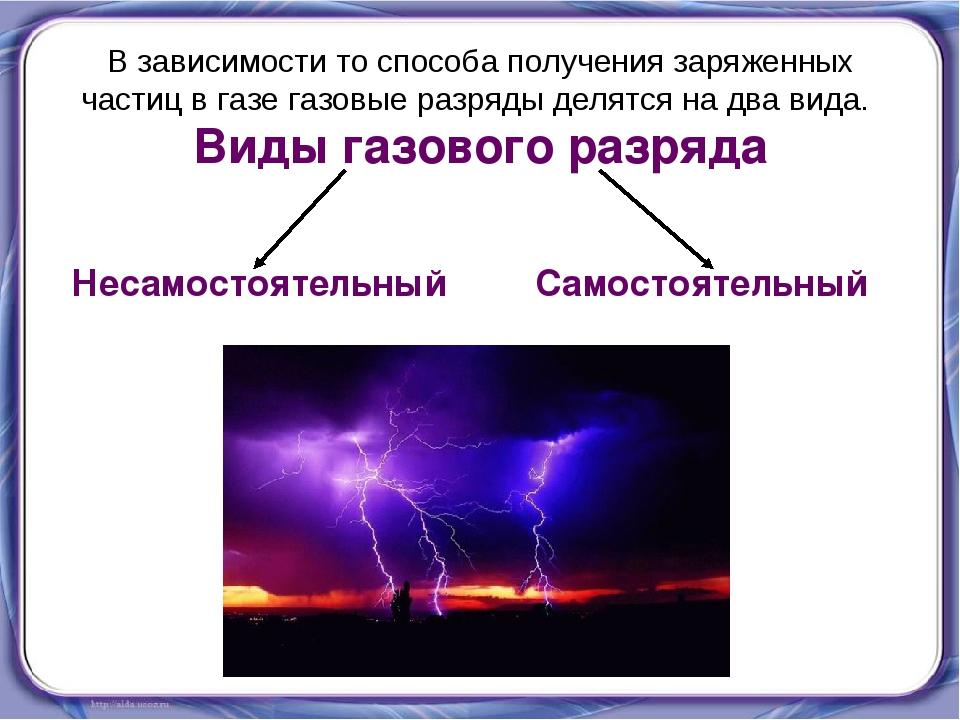 Виды газового разряда Несамостоятельный Самостоятельный В зависимости то спос...