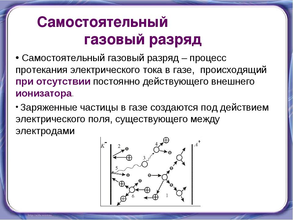 Самостоятельный газовый разряд Самостоятельный газовый разряд – процесс проте...