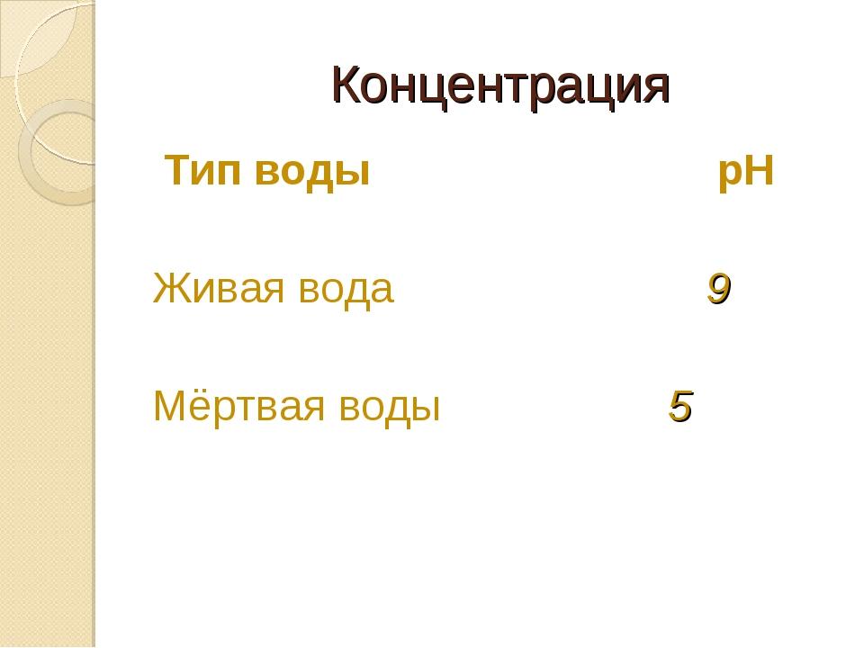 Концентрация Тип воды pH Живая вода 9 Мёртвая воды 5