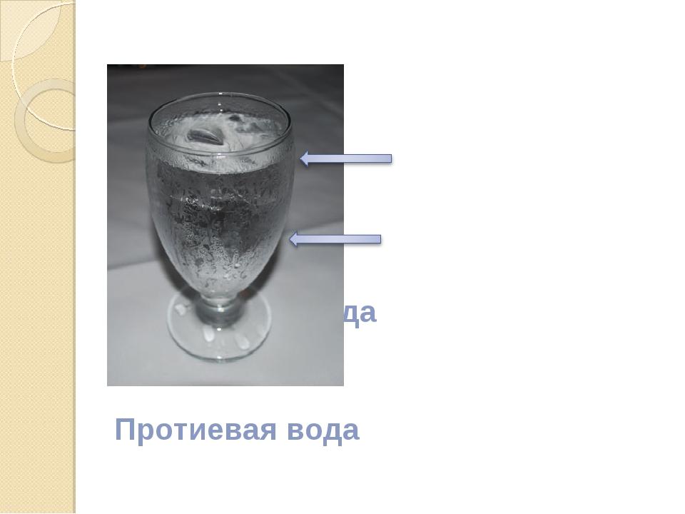 Дей Дейтеривая вода Протиевая вода
