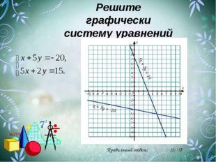 Решите графически систему уравнений 5х + 2у = 15 Правильный ответ: (5; -5) х