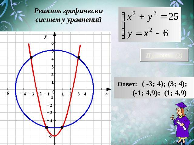 Решить графически систему уравнений Проверка (2) Ответ: ( -3; 4); (3; 4); (-1...