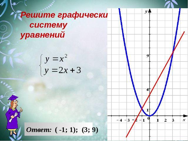 Ответ: ( -1; 1); (3; 9) Решите графически систему уравнений