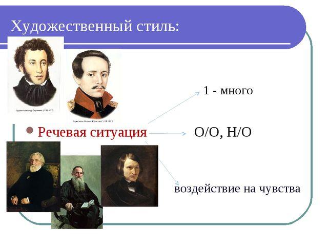 Художественный стиль: 1 - много Речевая ситуация О/О, Н/О воздействие на чувс...