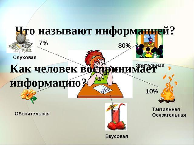 80% 10% 7% Зрительная Слуховая Тактильная Осязательная Обонятельная Вкусовая...