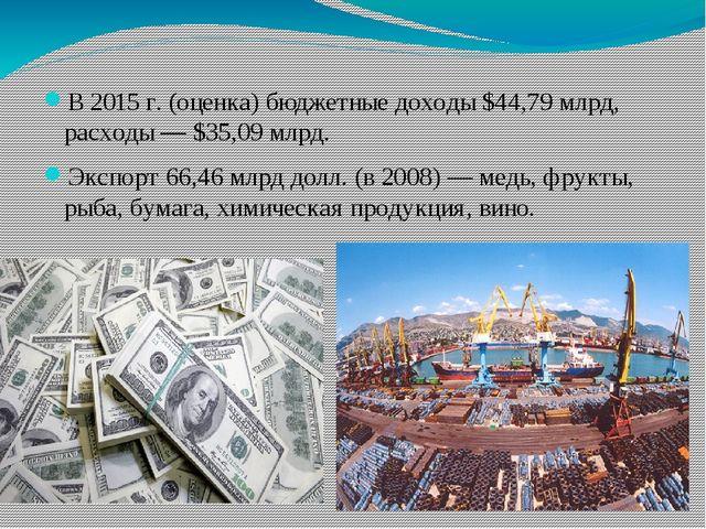 В 2015г. (оценка) бюджетные доходы $44,79млрд, расходы— $35,09млрд. Экспо...