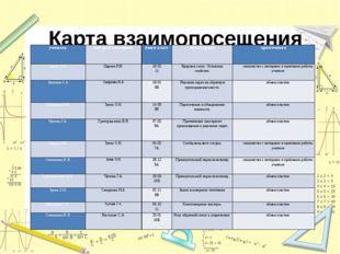 Карта взаимопосещения уроков учитель чей урок посещает дата класс тема урока