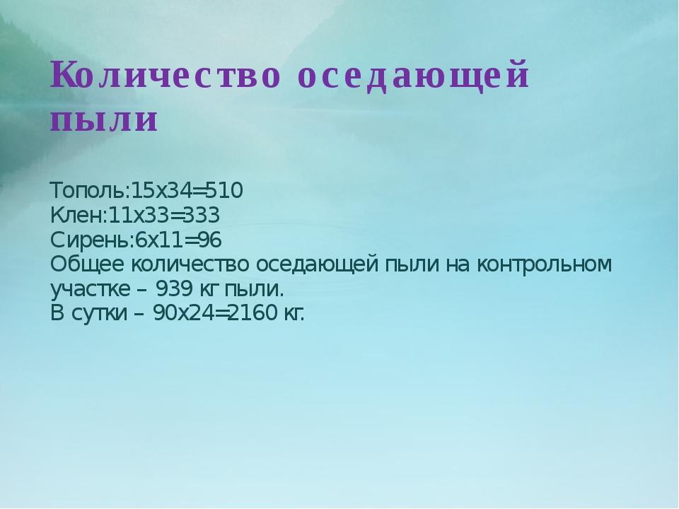 Количество оседающей пыли Тополь:15х34=510 Клен:11х33=333 Сирень:6х11=96 Обще...