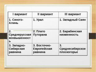 Iвариант IIвариант IIIвариант 1. Сихотэ-Алинь 1. Урал 1. Западный Саян 2. Сре