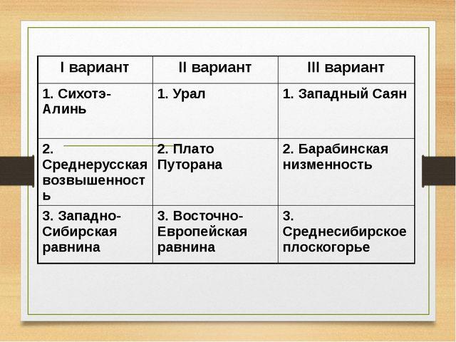 Iвариант IIвариант IIIвариант 1. Сихотэ-Алинь 1. Урал 1. Западный Саян 2. Сре...