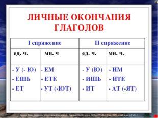 ЛИЧНЫЕ ОКОНЧАНИЯ ГЛАГОЛОВ I спряжение II спряжение ед. ч. мн. ч  ед. ч. мн.