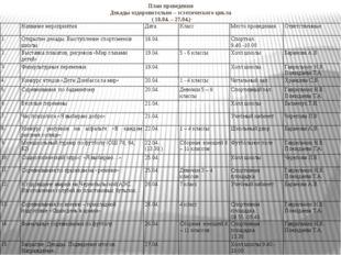 План проведения Декады оздоровительно – эстетического цикла ( 18.04. – 27.04