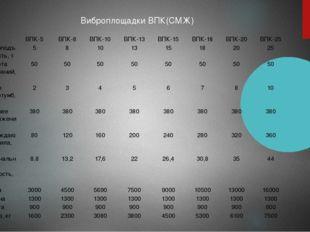 Виброплощадки ВПК(СМЖ)  ВПК-5 ВПК-8 ВПК-10 ВПК-13 ВПК-15 ВПК-18 ВПК-20 ВПК-2