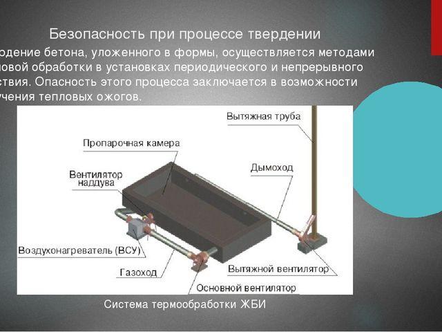 Безопасность при процессе твердении Твердение бетона, уложенного в формы, осу...