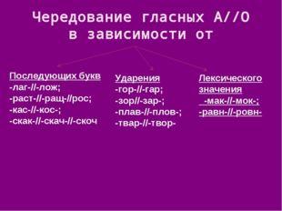 Чередование гласных А//О в зависимости от Последующих букв -лаг-//-лож; -раст