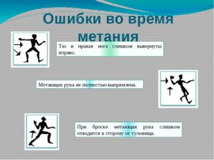Ошибки во время метания Таз и правая нога слишком вывернуты вправо. Метающая