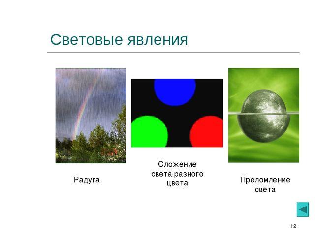 * Световые явления Радуга Сложение света разного цвета Преломление света