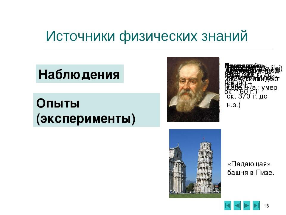 * Источники физических знаний Архимед (около 287–212 гг. до н.э.). Птолемей К...