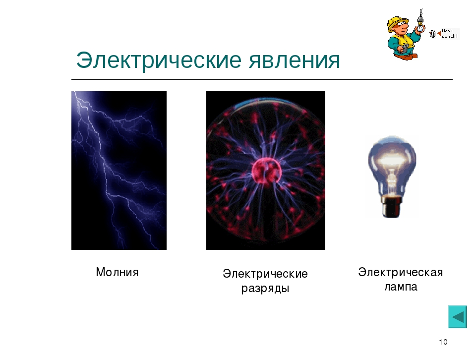 * Электрические явления Молния Электрические разряды Электрическая лампа