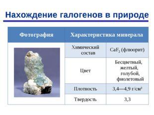 Нахождение галогенов в природе Фотография Характеристика минерала Химичес