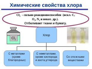 Химические свойства хлора Cl2 - сильно реакционоспособен (искл. C, O2, N2 и н
