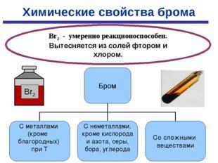 Химические свойства брома Br2 - умеренно реакционоспособен. Вытесняется из со