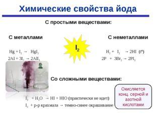 С простыми веществами: С металлами С неметаллами Hg + I2 → HgI2 H2 + I2 → 2H