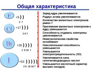 Общая характеристика +9 ) ) 2 7 +17 ) ) )  2 8 7  +35 ) ) ) ) 2 8 18 7 +53