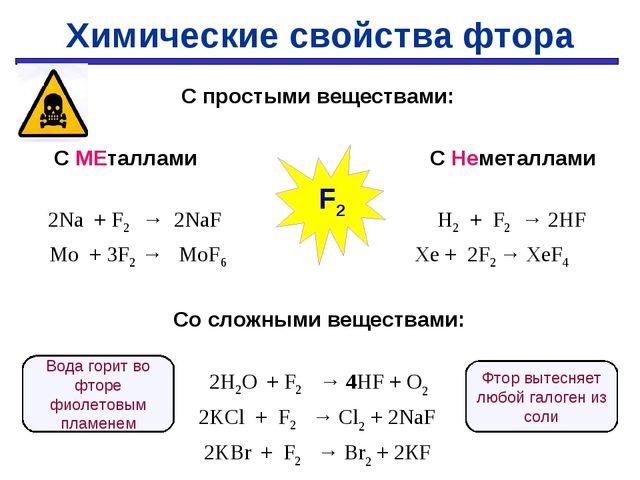 С простыми веществами: С МЕталлами С Неметаллами 2Na + F2 → 2NaF H2 + F2 → 2...