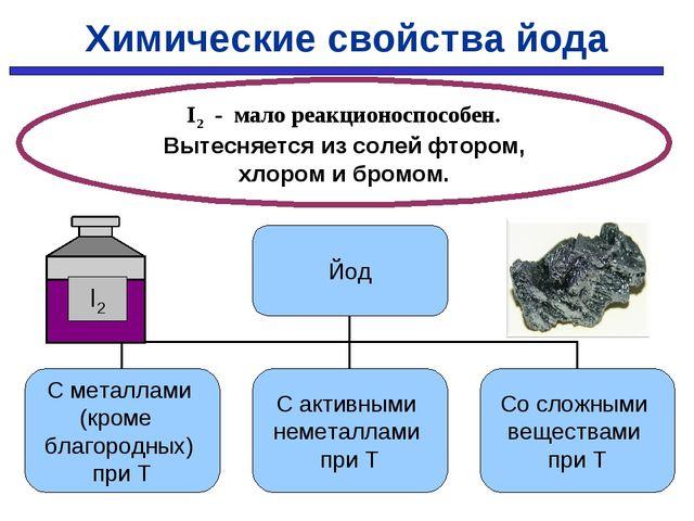 Химические свойства йода I2 - мало реакционоспособен. Вытесняется из солей фт...
