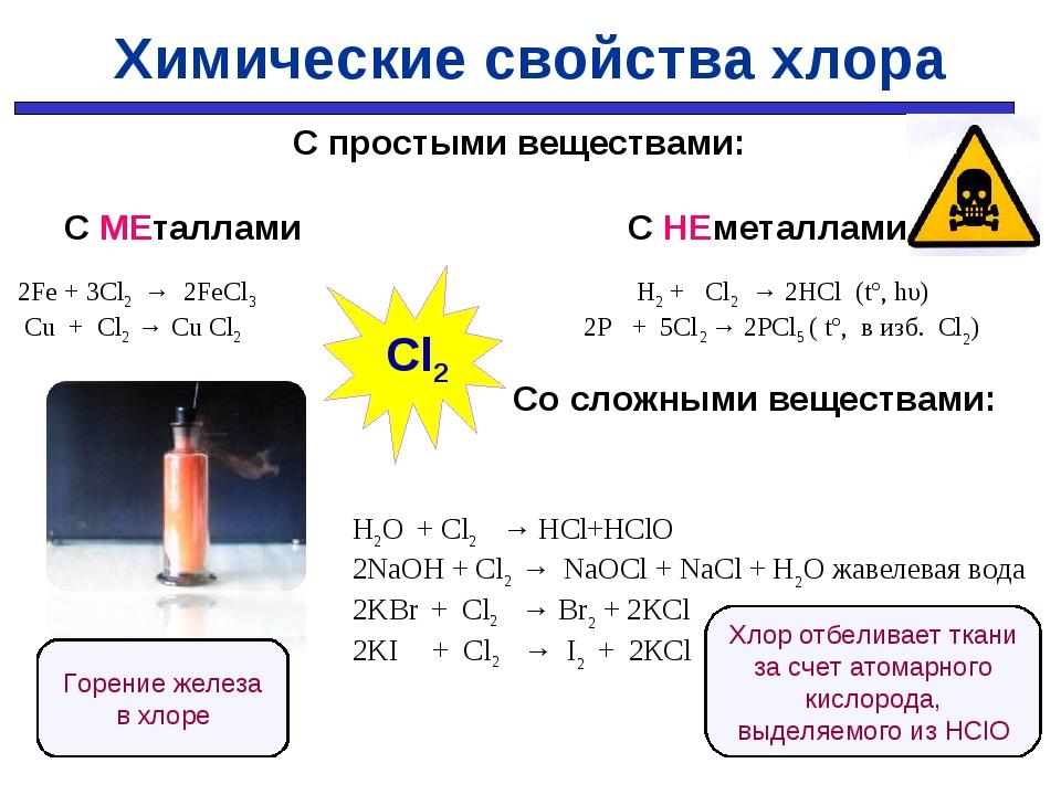 С простыми веществами: С МЕталлами С НЕметаллами 2Fe + 3Cl2 → 2FeCl3 H2 + Cl...
