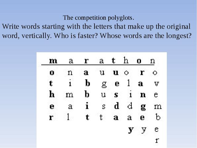 The competition polyglots. Write words starting with the letters that make u...