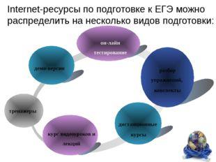www.themegallery.com демо-версии тренажеры разбор упражнений, конспекты диста
