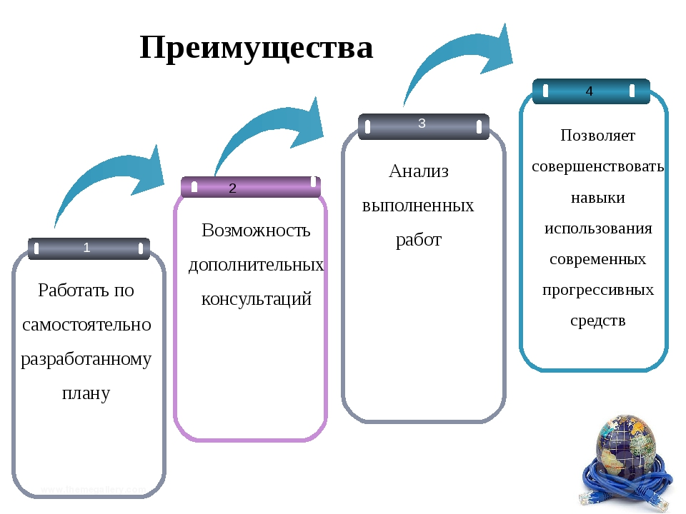 www.themegallery.com Company Logo 2 4 Позволяет совершенствовать навыки испол...