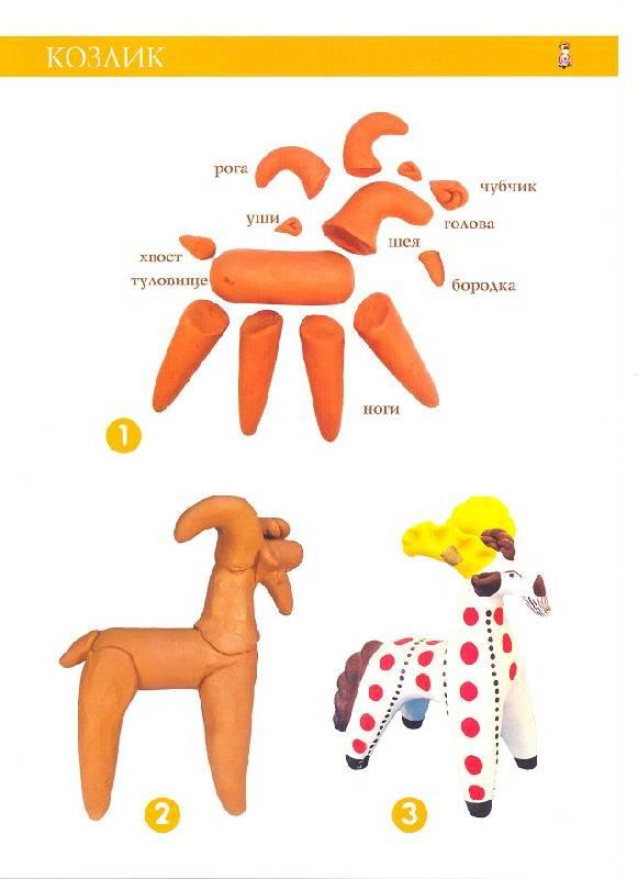 Олешек дымковская игрушка картинки лепка схема