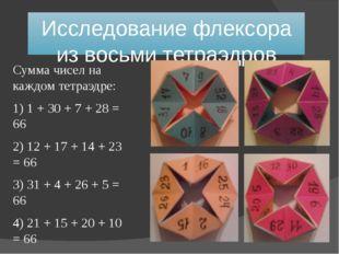 Исследование флексора из восьми тетраэдров Сумма чисел на каждом тетраэдре: 1
