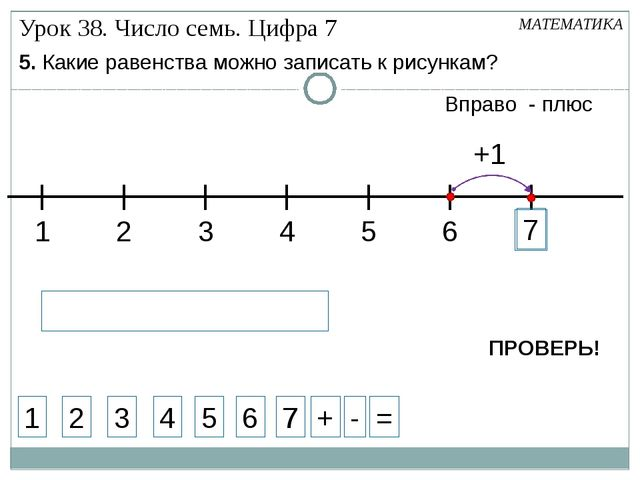 1 3 2 4 МАТЕМАТИКА 1 2 3 4 + - = 5. Какие равенства можно записать к рисункам...