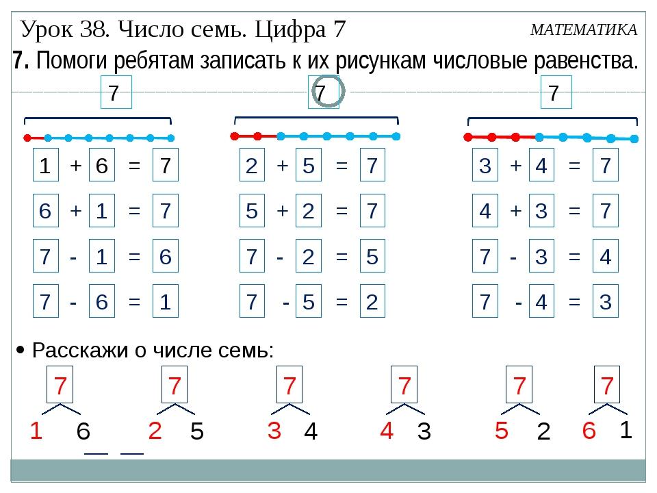 1 + 6 = 7 7 7 7 7. Помоги ребятам записать к их рисункам числовые равенства....